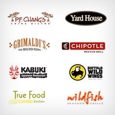 restaurant-transactions